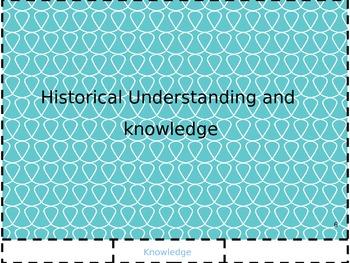 Australian Curriculum History Flap Book Yr 2