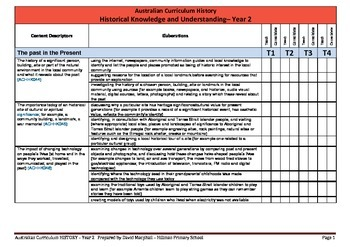 Australian Curriculum History (Year 2) Checklist