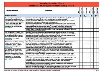 Australian Curriculum History (Year 4) Checklist