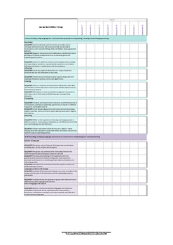 Australian Curriculum: Japanese - 7-10 (Yr 7 Entry) Assessment Matrix