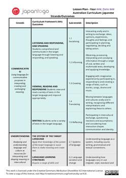 Australian Curriculum: Japanese - Lesson Plan (Template)