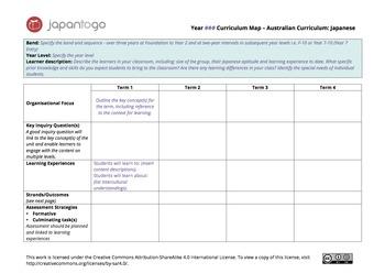 Australian Curriculum: Japanese Planning Documents