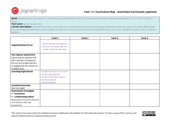 photo regarding Yearly Planner Template titled Australian Curriculum: Jap - 12 months Planner (Template)
