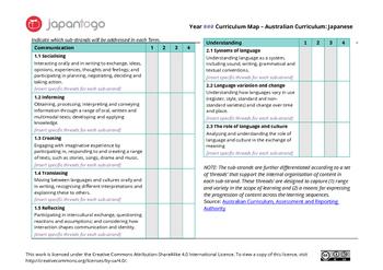 Australian Curriculum: Japanese - Year Planner (Template)