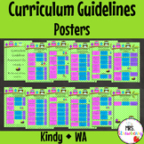 Australian Curriculum Kindy (WA) Curriculum Guidelines