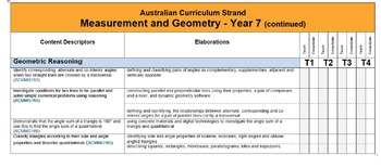 Australian Curriculum MATHS Checklists (ALL YEAR LEVELS)
