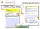 Australian Curriculum Planning Tool & Checklists - Foundation Maths