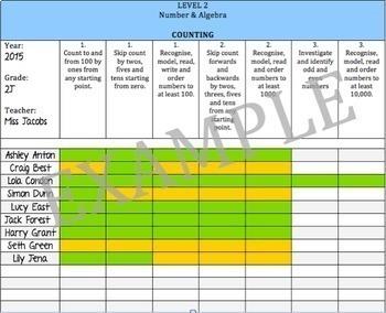Australian Curriculum Mathematics Assessment Checklists: GRADE 1