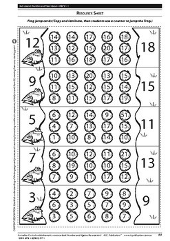 Australian Curriculum Mathematics – Number and Algebra – Foundation