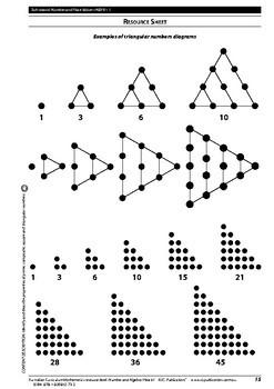 Australian Curriculum Mathematics – Number and Algebra– Year 6