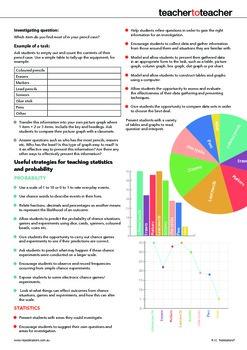 Australian Curriculum Mathematics: Statistics and Probability.