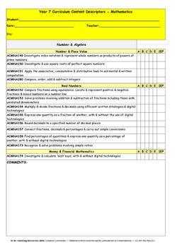 Australian Curriculum Maths Achievement Standard & Curriculum Tracker- Y7