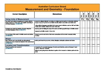 Australian Curriculum Maths (Foundation) Checklist