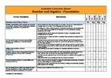 Australian Curriculum Maths (Foundation) Checklist