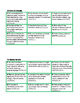 Australian Curriculum Maths Organised by Topic Grades Prep 1 2 3 4 5 6