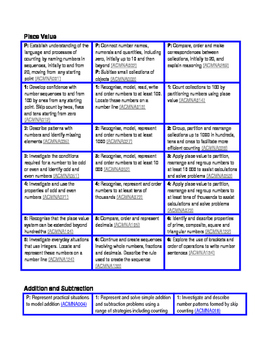 Australian Curriculum Maths Organised by Topic Grades Prep 1 2 3 4 5 6