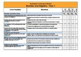 Australian Curriculum Maths (Year 1) Checklist