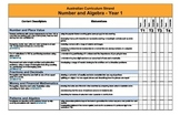 Australian Curriculum Maths (Year 1) Checklist
