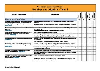 Australian Curriculum Maths (Year 2) Checklist