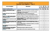 Australian Curriculum Maths (Year 3) Checklist