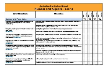 Australian Curriculum Maths (Year 3) Checklist
