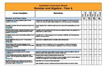 Australian Curriculum Maths (Year 4) Checklist