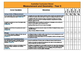 Australian Curriculum Maths (Year 5) Checklist