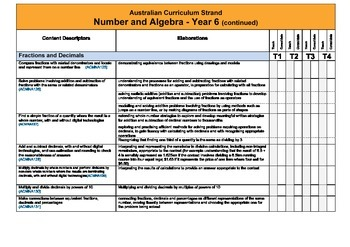 Australian Curriculum Maths (Year 6) Checklist