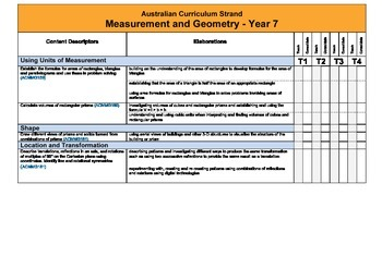 Australian Curriculum Maths (Year 7) Checklist