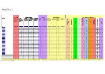 Australian Curriculum Numeracy (YEAR 7) Spreadsheet Analyser