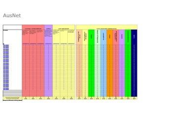 Australian Curriculum Numeracy (Year 2 Spreadsheet Analyser