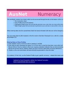 Australian Curriculum Numeracy (Year 4) Spreadsheet Analyser