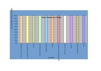 Australian Curriculum Numeracy (Year 6) Spreadsheet Analyser