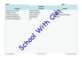 Australian Curriculum Overview V8.3: Useful For Home Education Moderation Visits