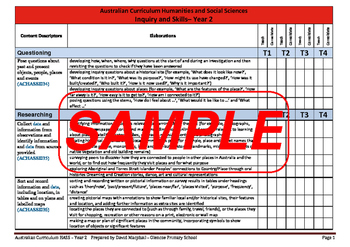 Australian Curriculum Planning and Assessment Checklists (YEAR 2)