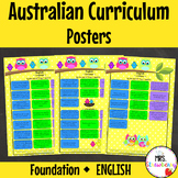 Foundation Australian Curriculum English Posters