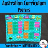 Foundation Australian Curriculum Mathematics Posters