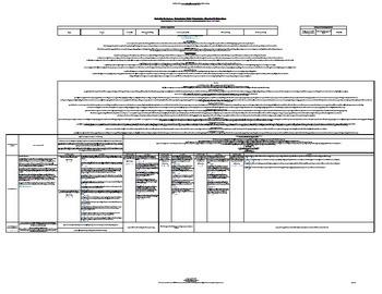 Australian Curriculum - Progressive Frame - Digital Technologies (v7.2) (F-8)