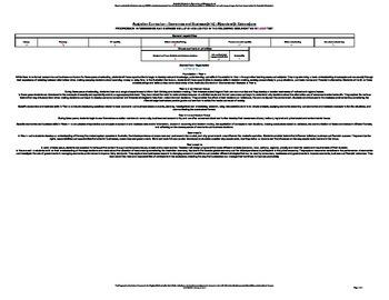 Australian Curriculum - Progressive Framework- Economics &