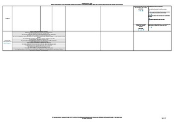 Australian Curriculum - Progressive Framework - English (v7.2) (F-7)