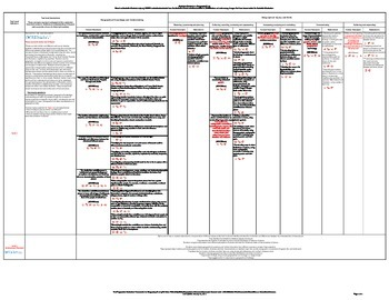Australian Curriculum - Progressive Framework - Geography (v7.2) (F-7)