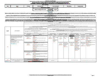Australian Curriculum - Progressive Framewrk - Civics & Citizenship (v7.2) (3-7)