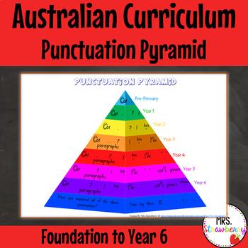 Australian Curriculum Punctuation Pyramid