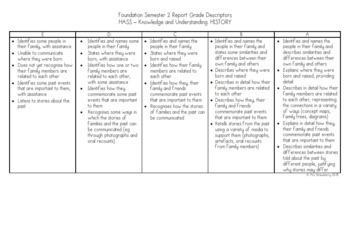 Australian Curriculum Reporting Grade Descriptors: HASS BUNDLE