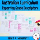 Year 1 Australian Curriculum Reporting Grade Descriptors - Semester 1