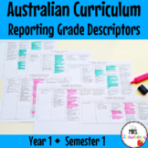 Year 1 Australian Curriculum Reporting Grade Descriptors: ENGLISH/ MATH – Sem 1