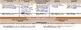 Australian Curriculum Science Planning Template Bundle Fou