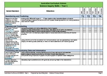 Australian Curriculum Science (Year 1) Checklist