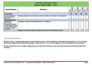 Australian Curriculum Science (Year 1) Checklist