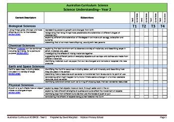 Australian Curriculum Science (Year 2) Checklist
